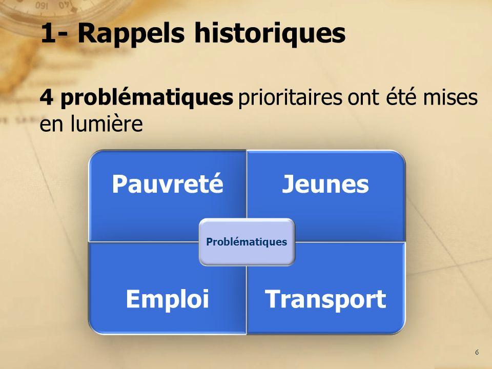 1- Rappels historiques 4 problématiques prioritaires ont été mises en lumière 6 PauvretéJeunes EmploiTransport Problématiques