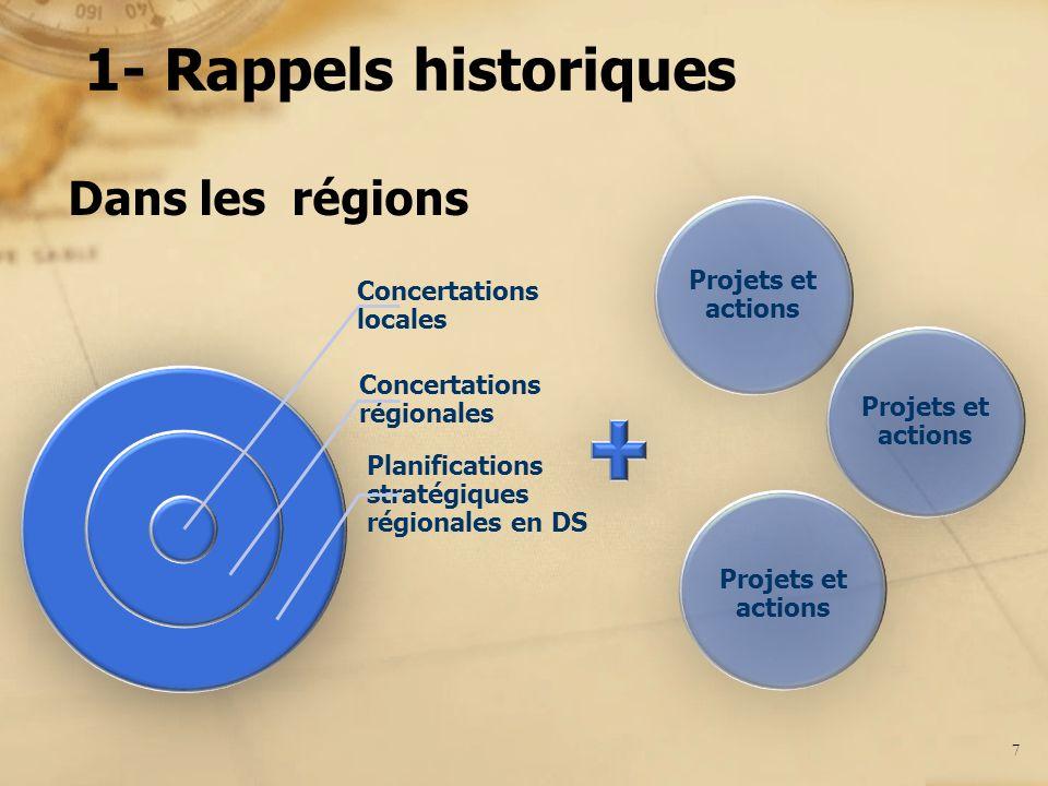 1- Rappels historiques Dans les régions 7 Concertations locales Concertations régionales Planifications stratégiques régionales en DS Projets et actio