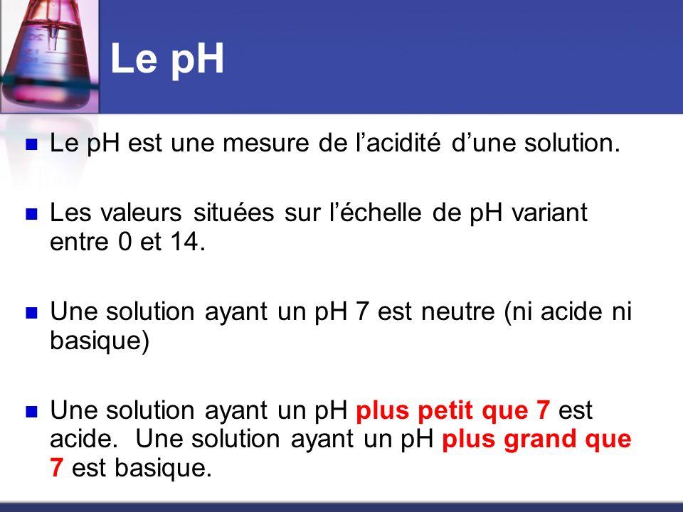 Le pH Le pH est une mesure de lacidité dune solution. Les valeurs situées sur léchelle de pH variant entre 0 et 14. Une solution ayant un pH 7 est neu