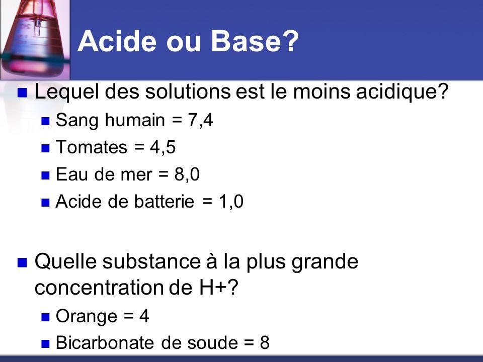 Acide ou Base? Lequel des solutions est le moins acidique? Sang humain = 7,4 Tomates = 4,5 Eau de mer = 8,0 Acide de batterie = 1,0 Quelle substance à