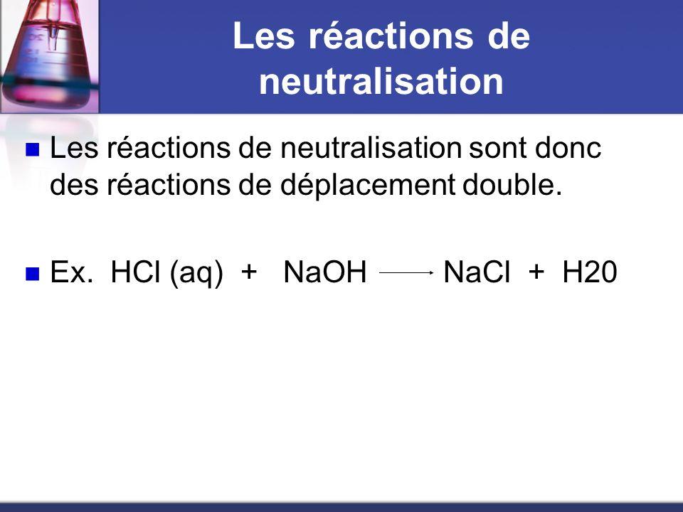 Les réactions de neutralisation Les réactions de neutralisation sont donc des réactions de déplacement double. Ex. HCl (aq) + NaOH NaCl + H20