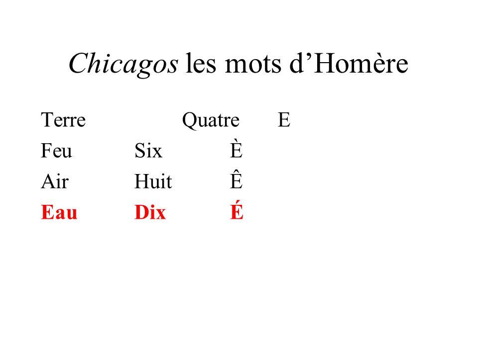 Chicagos les mots dHomère TerreQuatreE FeuSixÈ AirHuitÊ EauDixÉ