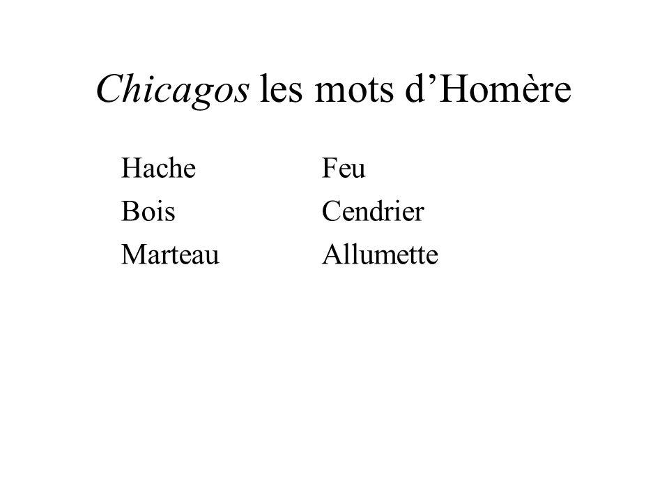 Chicagos les mots dHomère HacheFeu BoisCendrier MarteauAllumette