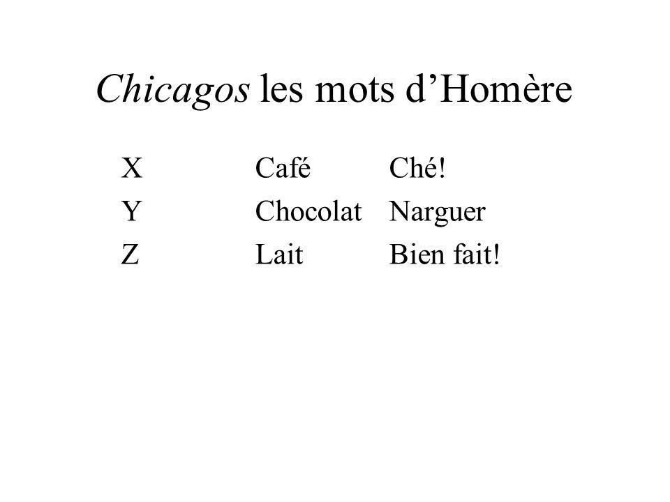 Chicagos les mots dHomère XCaféChé! YChocolatNarguer ZLaitBien fait!