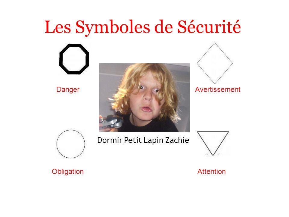 Les Symboles de Sécurité Danger ObligationAttention Avertissement Dormir Petit Lapin Zachie