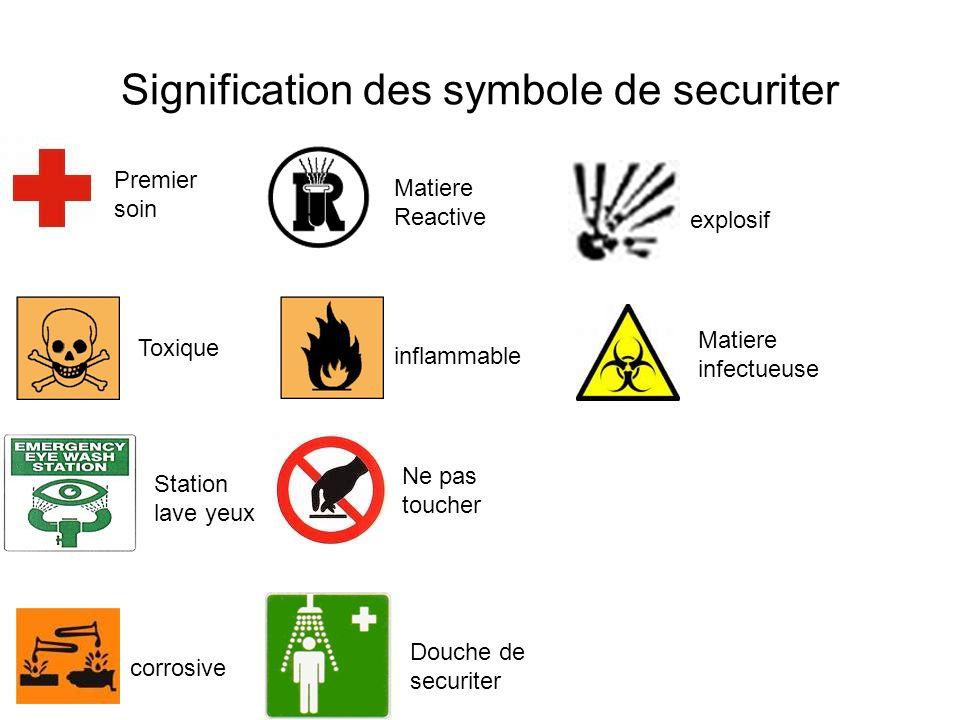 Signification des symbole de securiter inflammable Toxique Matiere infectueuse corrosive explosif Matiere Reactive Station lave yeux Douche de securit