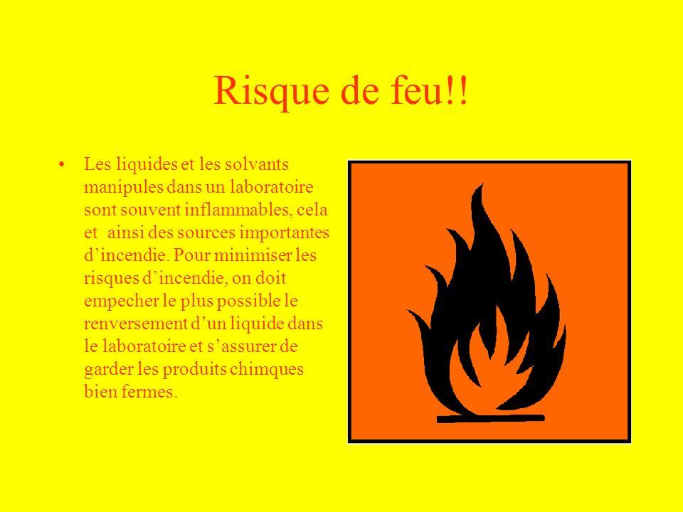 Risque de feu!.