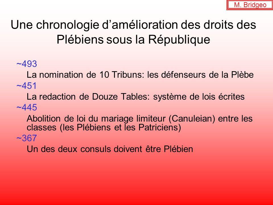 Une chronologie damélioration des droits des Plébiens sous la République ~493 La nomination de 10 Tribuns: les défenseurs de la Plèbe ~451 La redactio