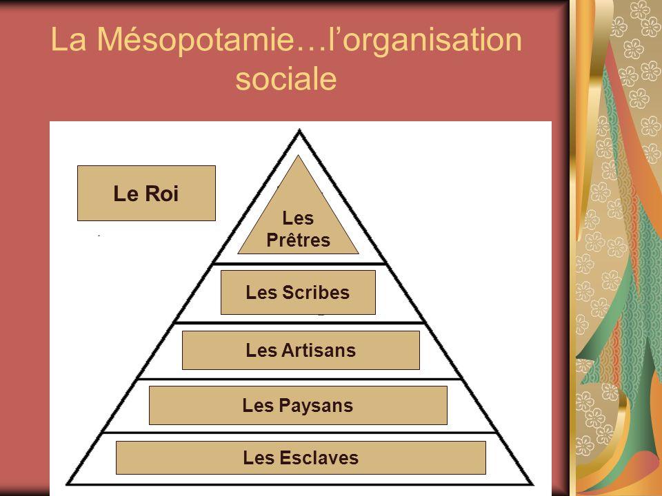 La Mésopotamie…lorganisation sociale Les Esclaves Les Paysans Les Artisans Les Scribes Les Prêtres Le Roi