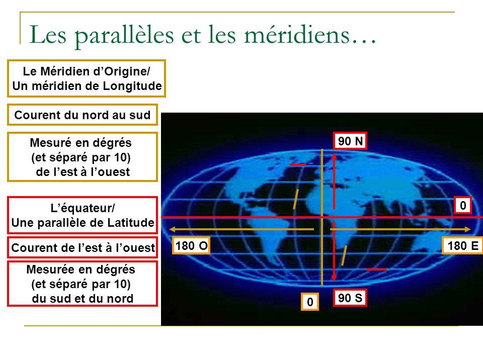 Les parallèles et les méridiens… Le Méridien dOrigine/ Un méridien de Longitude Léquateur/ Une parallèle de Latitude 0 90 S 90 N 180 O180 E 0 Courent