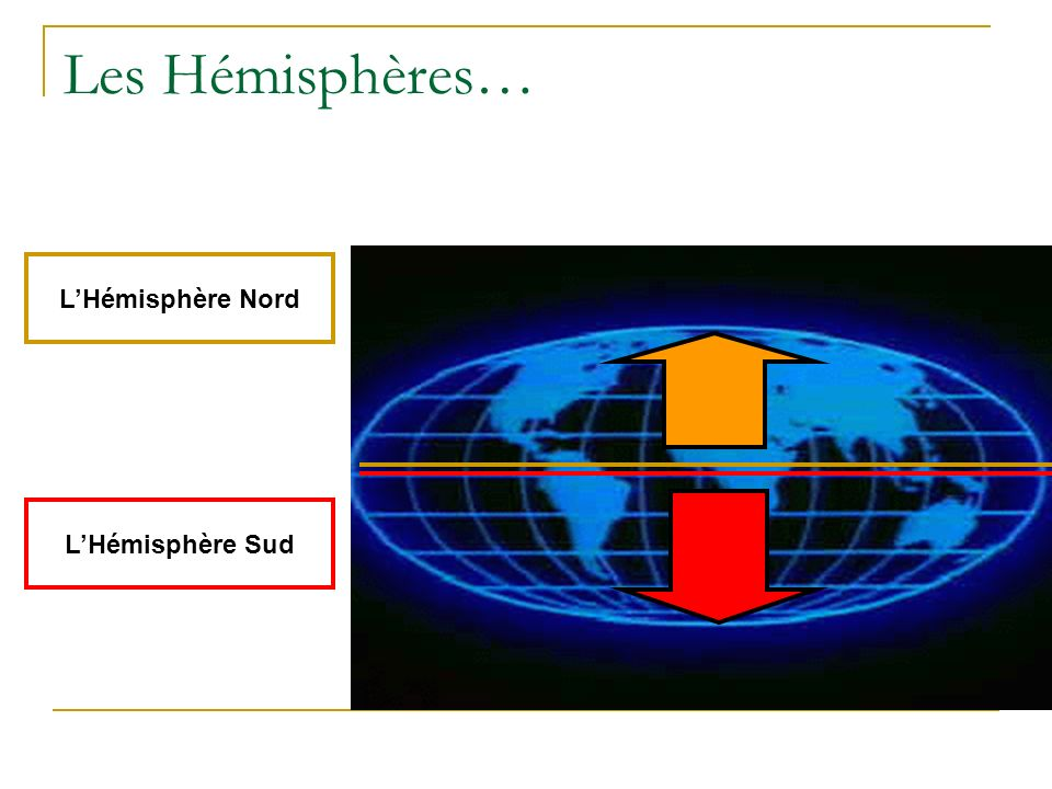 Les Hémisphères… LHémisphère Nord LHémisphère Sud