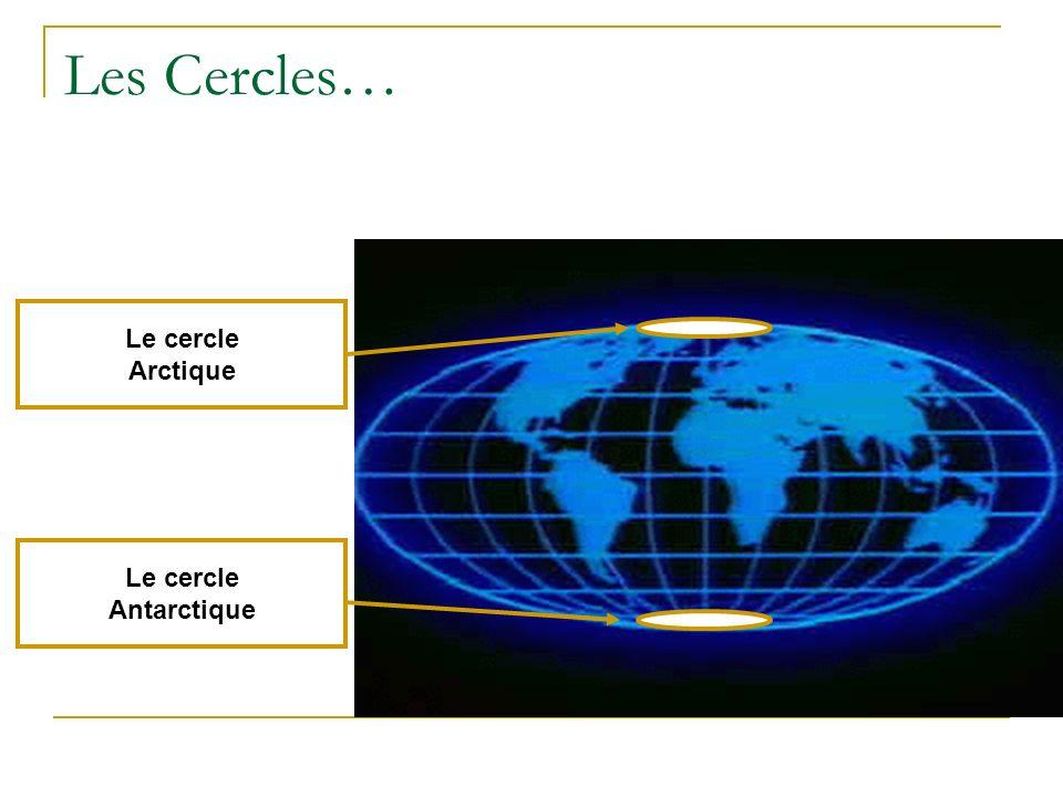 Les Cercles… Le cercle Arctique Le cercle Antarctique