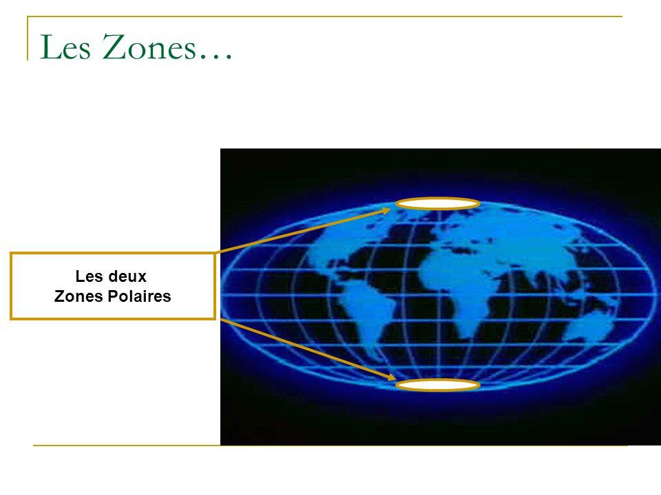 Les Zones… Les deux Zones Polaires