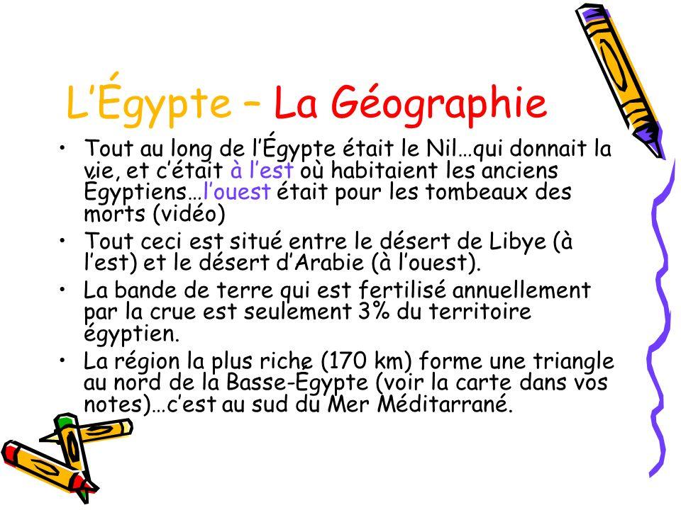 LÉgypte – La Géographie Tout au long de lÉgypte était le Nil…qui donnait la vie, et cétait à lest où habitaient les anciens Égyptiens…louest était pour les tombeaux des morts (vidéo) Tout ceci est situé entre le désert de Libye (à lest) et le désert dArabie (à louest).