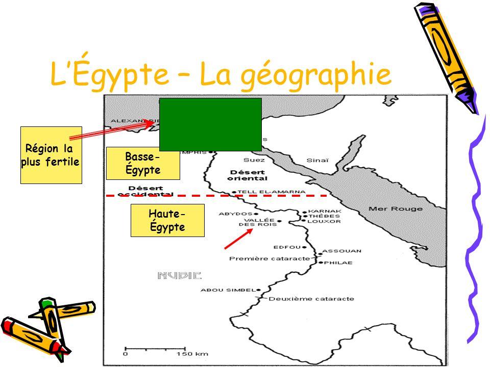 LÉgypte – La géographie Région la plus fertile Basse- Égypte Haute- Égypte