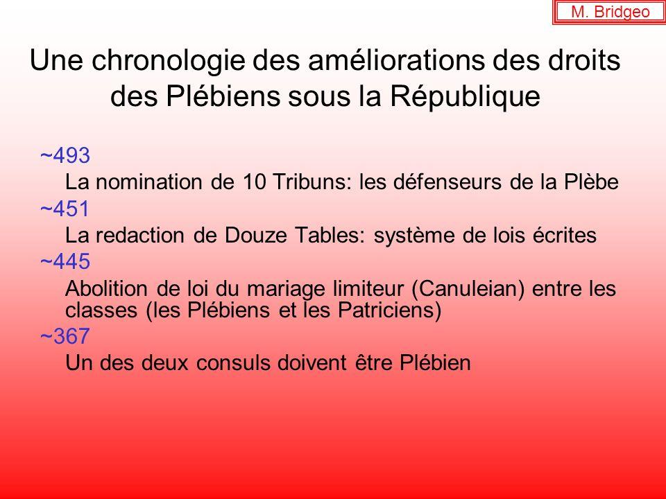 Une chronologie des améliorations des droits des Plébiens sous la République ~493 La nomination de 10 Tribuns: les défenseurs de la Plèbe ~451 La reda