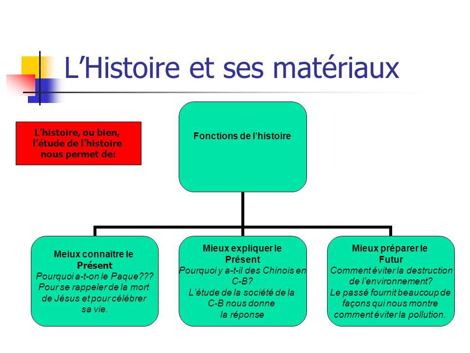 LHistoire et ses matériaux Utilisant vos notes et linformaiton de cette présentation à répondre aux questions ci-dessous: 1.