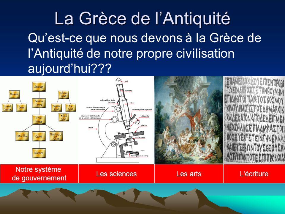 La Grèce de lAntiquité Quest-ce que nous devons à la Grèce de lAntiquité de notre propre civilisation aujourdhui??? Notre système de gouvernement Les