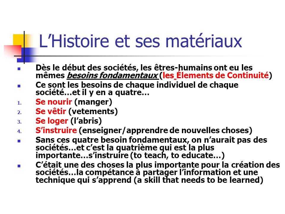 LHistoire et ses matériaux besoins fondamentaux (les Dès le début des sociétés, les êtres-humains ont eu les mêmes besoins fondamentaux (les Élements de Continuité) Ce sont les besoins de chaque individuel de chaque société…et il y en a quatre… 1.