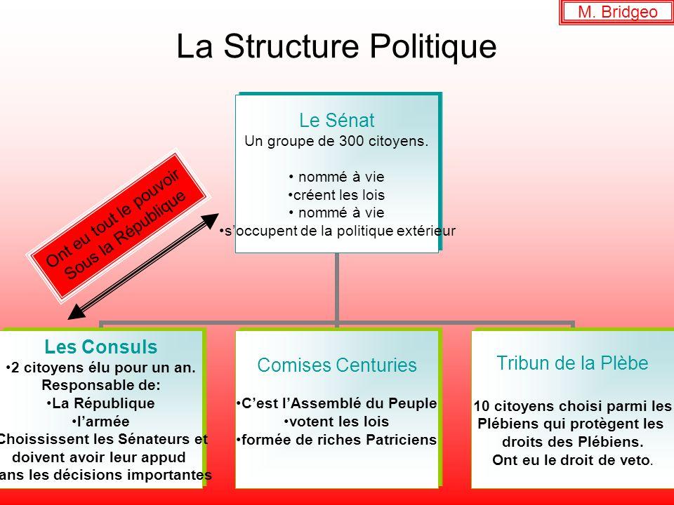 La Structure Politique Le Sénat Un groupe de 300 citoyens. nommé à vie créent les lois nommé à vie soccupent de la politique extérieur Les Consuls 2 c