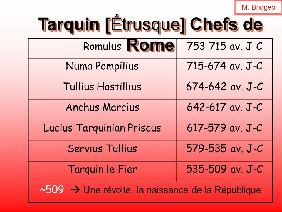 Tarquin [Étrusque] Chefs de Rome Romulus753-715 av. J-C Numa Pompilius715-674 av. J-C Tullius Hostillius674-642 av. J-C Anchus Marcius642-617 av. J-C