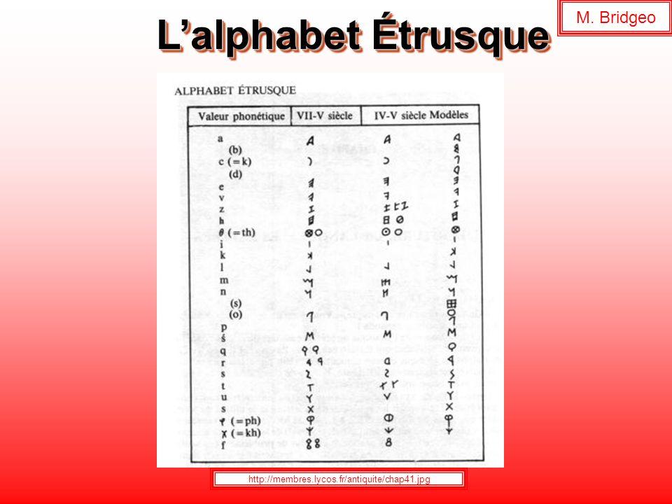 Lalphabet Étrusque http://membres.lycos.fr/antiquite/chap41.jpg M. Bridgeo