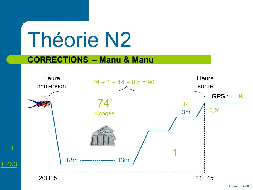 Olivier DAVID Théorie N2 CORRECTIONS – Manu & Manu Heure immersion Heure sortie 20H15 18m ----------------- 13m 3m 21H45 74 plongée 14 1 0,5 74 + 1 +