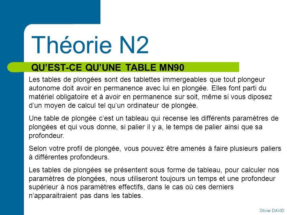 Olivier DAVID Théorie N2 QUEST-CE QUUNE TABLE MN90 Les tables de plongées sont des tablettes immergeables que tout plongeur autonome doit avoir en per