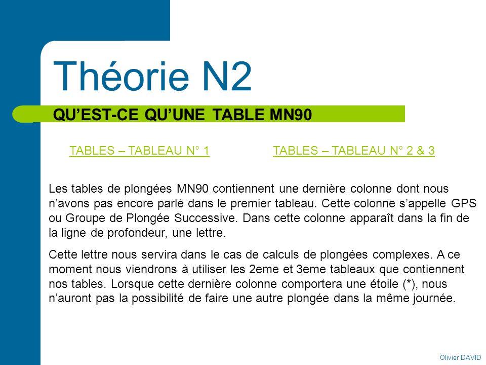 Olivier DAVID Théorie N2 QUEST-CE QUUNE TABLE MN90 TABLES – TABLEAU N° 1TABLES – TABLEAU N° 2 & 3 Les tables de plongées MN90 contiennent une dernière