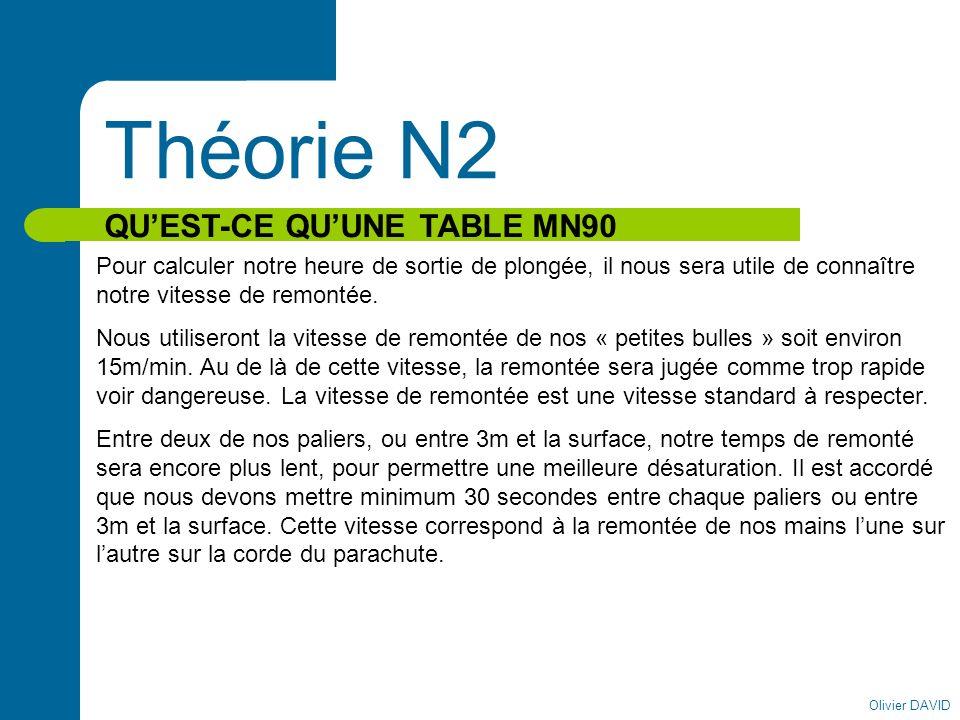 Olivier DAVID Théorie N2 QUEST-CE QUUNE TABLE MN90 Pour calculer notre heure de sortie de plongée, il nous sera utile de connaître notre vitesse de re