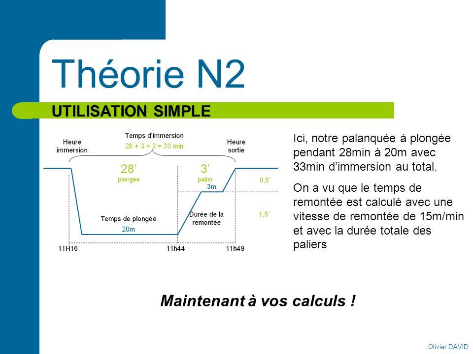 Olivier DAVID Théorie N2 CALCULS Michel et Hervé partent à 9h21, ils plongent tous les deux a 27m pendant 52min.