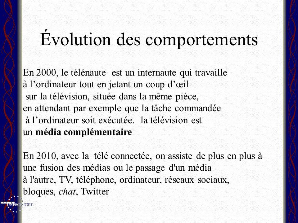 En 2000, le télénaute est un internaute qui travaille à lordinateur tout en jetant un coup dœil sur la télévision, située dans la même pièce, en attendant par exemple que la tâche commandée à lordinateur soit exécutée.