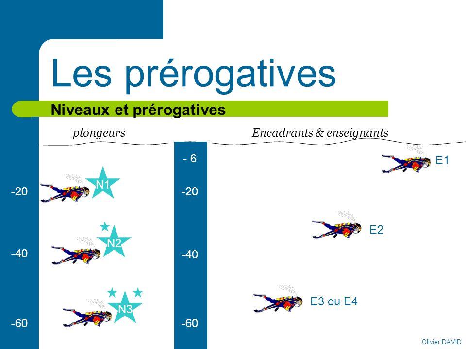 Olivier DAVID Les prérogatives Niveaux et prérogatives -20 -40 -60 N1 N3 N2 plongeursEncadrants & enseignants - 6 E1 -20 -40 E2 -60 E3 ou E4