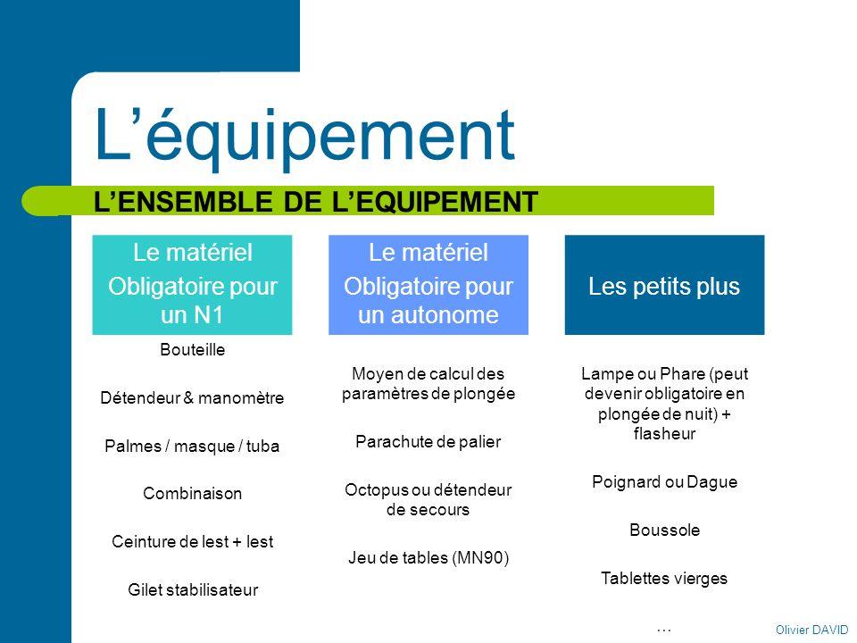 Olivier DAVID Léquipement LENSEMBLE DE LEQUIPEMENT Le matériel Obligatoire pour un N1 Bouteille Détendeur & manomètre Palmes / masque / tuba Combinais