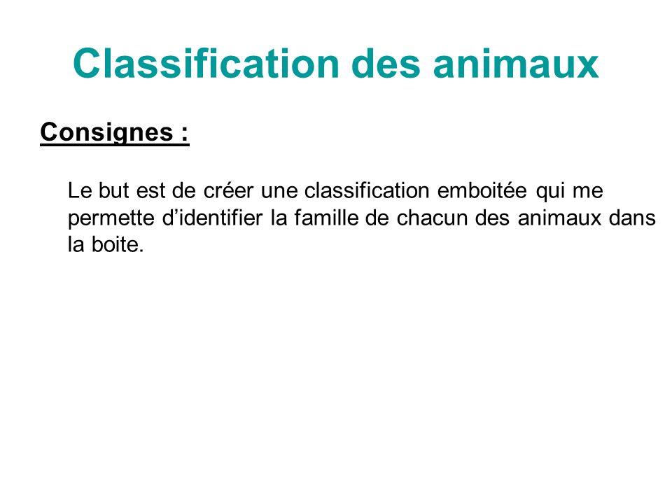 Classification des animaux Consignes : Le but est de créer une classification emboitée qui me permette didentifier la famille de chacun des animaux da