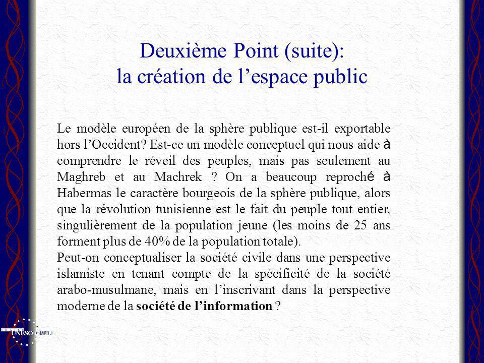 Deuxième Point (suite): la création de lespace public Le modèle européen de la sphère publique est-il exportable hors lOccident? Est-ce un modèle conc