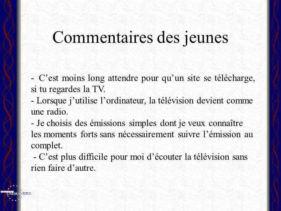 Commentaires des jeunes - Cest moins long attendre pour quun site se télécharge, si tu regardes la TV.