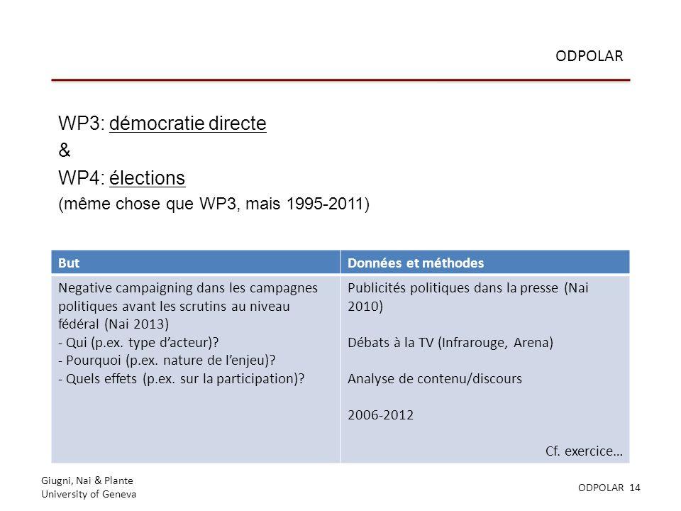 Giugni, Nai & Plante University of Geneva ODPOLAR 14 ODPOLAR WP3: démocratie directe & WP4: élections (même chose que WP3, mais 1995-2011) ButDonnées et méthodes Negative campaigning dans les campagnes politiques avant les scrutins au niveau fédéral (Nai 2013) - Qui (p.ex.
