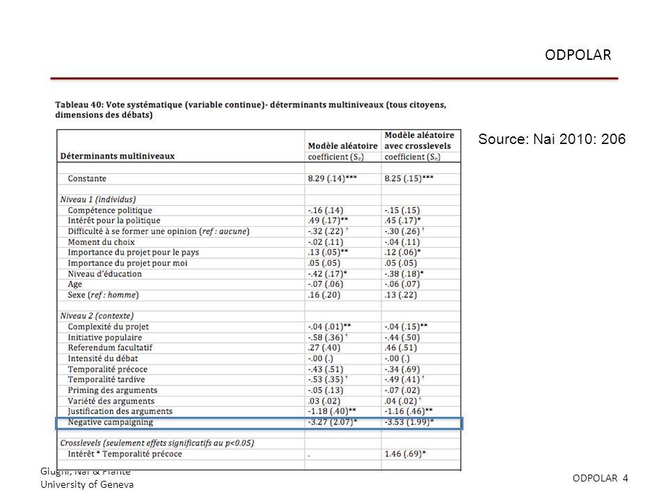 Giugni, Nai & Plante University of Geneva ODPOLAR 4 ODPOLAR Source: Nai 2010: 206