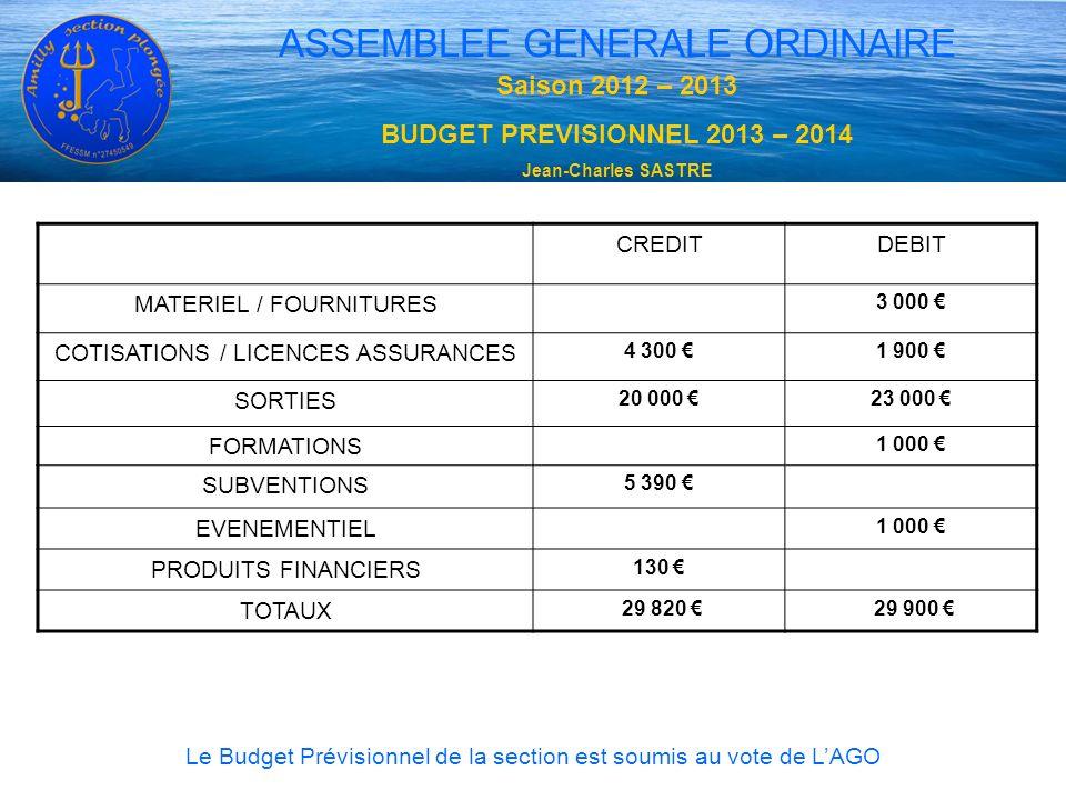 ASSEMBLEE GENERALE ORDINAIRE Saison 2012 – 2013 BUDGET PREVISIONNEL 2013 – 2014 Jean-Charles SASTRE CREDITDEBIT MATERIEL / FOURNITURES 3 000 COTISATIO