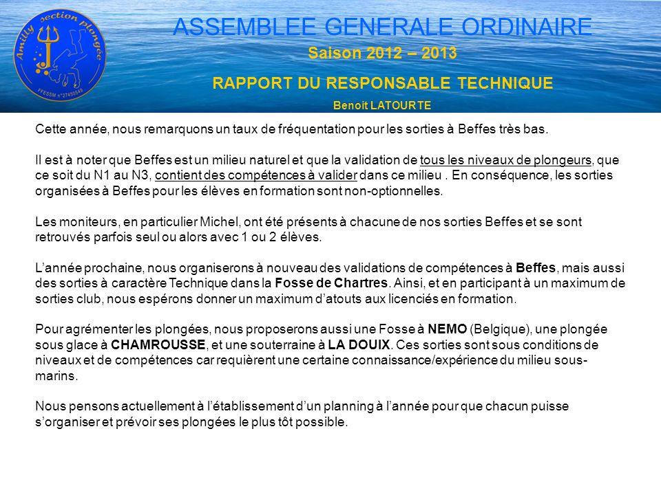 ASSEMBLEE GENERALE ORDINAIRE Saison 2012 – 2013 RAPPORT DU RESPONSABLE TECHNIQUE Benoit LATOURTE Cette année, nous remarquons un taux de fréquentation