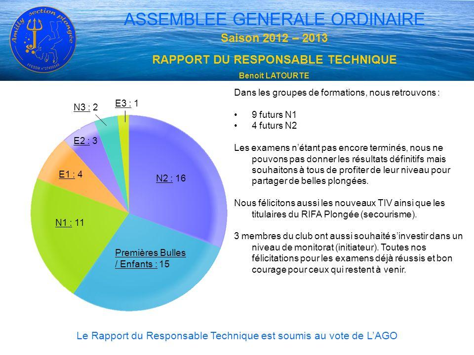 ASSEMBLEE GENERALE ORDINAIRE Saison 2012 – 2013 RAPPORT DU RESPONSABLE TECHNIQUE Benoit LATOURTE Le Rapport du Responsable Technique est soumis au vot