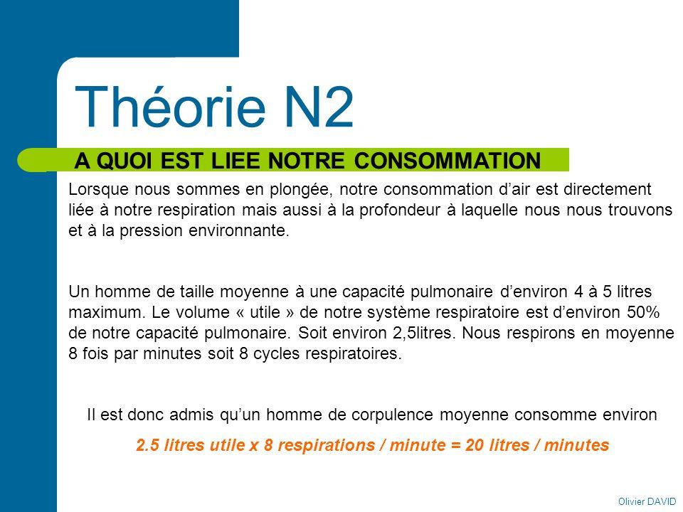 Olivier DAVID Théorie N2 A QUOI EST LIEE NOTRE CONSOMMATION Lorsque nous sommes en plongée, notre consommation dair est directement liée à notre respi