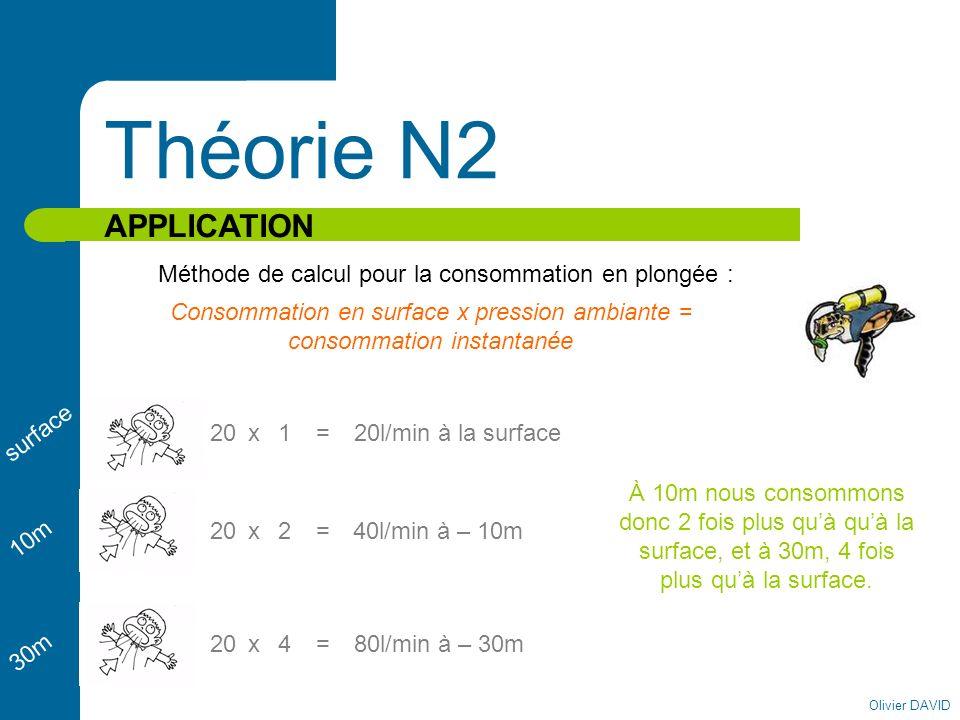 Olivier DAVID Théorie N2 APPLICATION Méthode de calcul pour la consommation en plongée : Consommation en surface x pression ambiante = consommation in