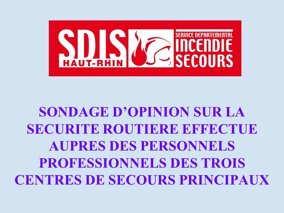 SONDAGE DOPINION SUR LA SECURITE ROUTIERE EFFECTUE AUPRES DES PERSONNELS PROFESSIONNELS DES TROIS CENTRES DE SECOURS PRINCIPAUX