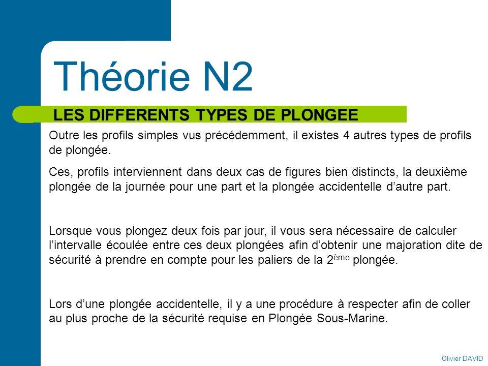 Olivier DAVID Théorie N2 LES DIFFERENTS TYPES DE PLONGEE Outre les profils simples vus précédemment, il existes 4 autres types de profils de plongée.