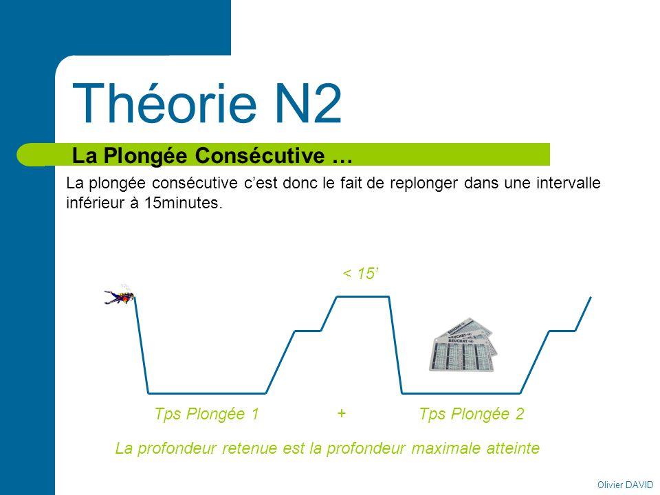 Olivier DAVID Théorie N2 La Plongée Consécutive … La plongée consécutive cest donc le fait de replonger dans une intervalle inférieur à 15minutes.
