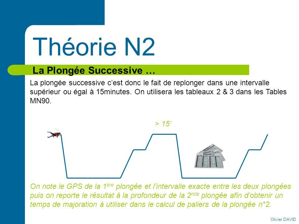 Olivier DAVID Théorie N2 La Plongée Successive … La plongée successive cest donc le fait de replonger dans une intervalle supérieur ou égal à 15minutes.