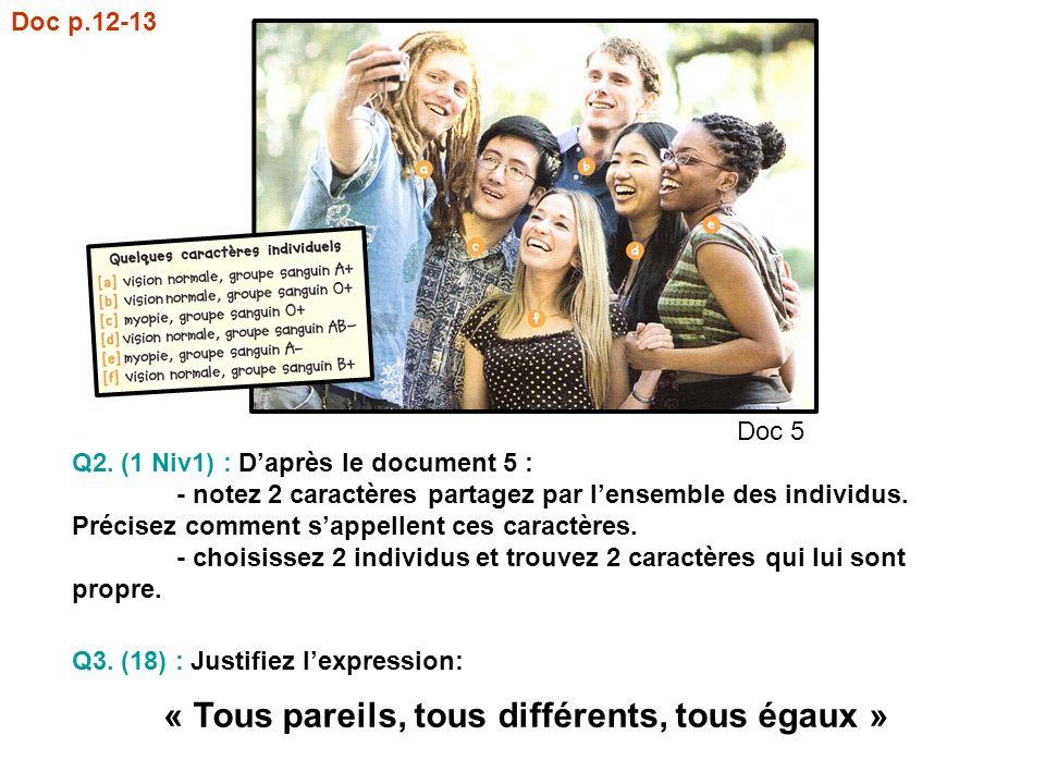 Q2. (1 Niv1) : Daprès le document 5 : - notez 2 caractères partagez par lensemble des individus. Précisez comment sappellent ces caractères. - choisis