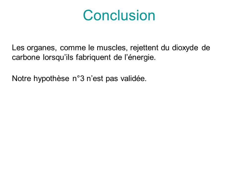 Conclusion Les organes, comme le muscles, rejettent du dioxyde de carbone lorsquils fabriquent de lénergie. Notre hypothèse n°3 nest pas validée.